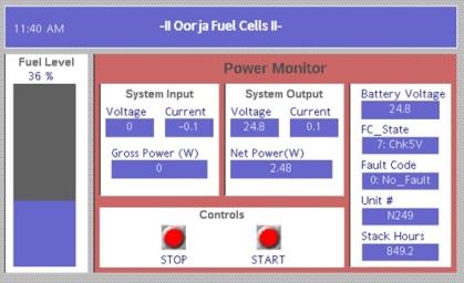Remote User Interface
